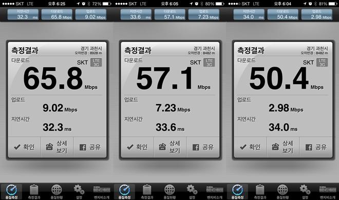 SKT 광대역 LTE 속도 - 서울대공원역