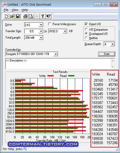 ATTO Disk Benchmark 시게이트 ST1000DX001 Seagate