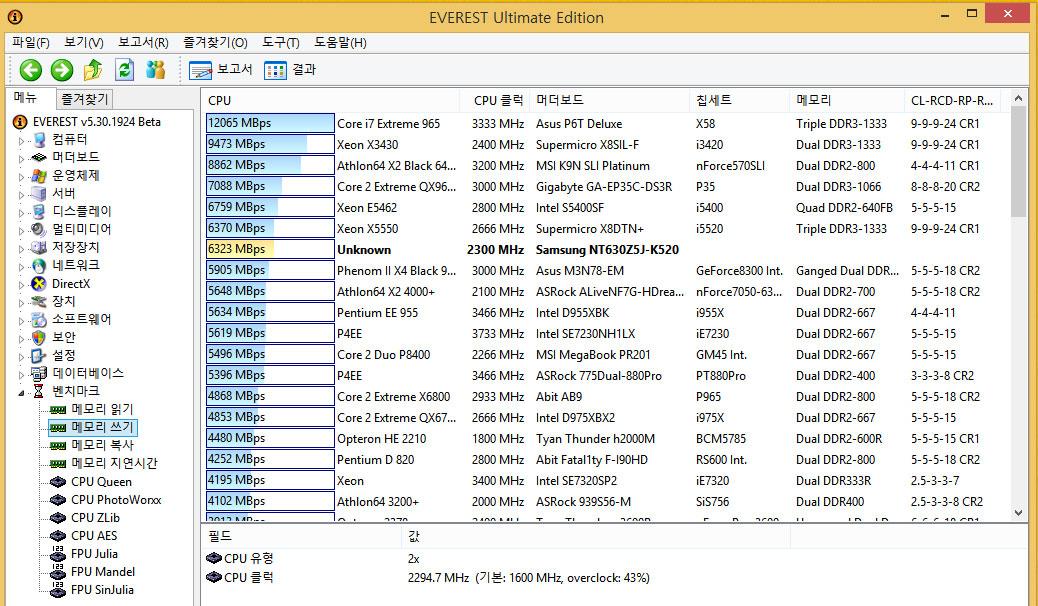 삼성 아티브 북6 2014 Edition NT630Z5J-K520 벤치마크, NT630Z5J-K520, NT630Z5J-K520 벤치마크, NT630Z5J-K520 성능, IT, 노트북, 삼성노트북, 삼성, 삼성 노트북 성능, SSD, HDD, 삼성 아티브 북6 2014 Edition,삼성 아티브 북6 2014 Edition NT630Z5J-K520 벤치마크를 해봤습니다. 성능에 대해서 알아보고 각 결과물에 대한 설명을 하도록 하겠습니다. 노트북을 선택 시 누구나 중요하게 생각하는 어떤 요소가 있을 것입니다. 제경우에는 소음 비중이 가장 큰데요. 삼성 아티브 북6 2014 Edition NT630Z5J-K520 벤치마크를 해봤을 때 소음은 괜찮은 수준이었습니다. 그리고 소음의 대부분은 팬소음도 있지만 절전모드에서는 팬이 정지하는 비율이 높으므로 하드디스크의 소음 비율이 더 높더군요. 즉 하드디스크 대신 SSD를 사용하면 소음을 크게 줄일 수 있습니다. 거의 무소음 노트북을 만들 수 있더군요. 물론 SSD로 바꾸면 가장 느린 장치인 하드디스크를 대체할 수 있으므로 더 빠른 컴퓨팅이 가능 합니다.