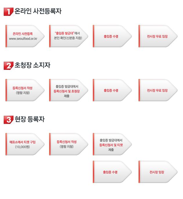 서울푸드 사전등록