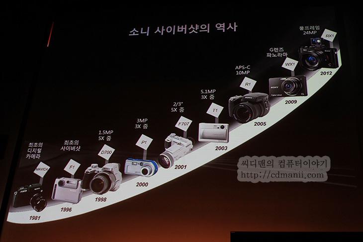 QX10 사용기, 소니 QX100, QX100 사용기, QX100 리뷰, QX100 샘플, QX10 샘플, 와이파이다이렉트, WiFi 다이렉트, WiFi Direct, 무선, 카메라, 신개념 카메라, 화질, 샘플, It, 모바일, QX100, QX10, 소니, Sony, QX10 화이트, QX10 블랙, QX100 화이트, QX100 블랙, QX100 블루, QX100 악세서리, QX10 사용을 이미 독일 IFA2013에 가서 해보긴 했지만 그때는 간단하게 밖에 체험을 못해봤지만 최근에 기회가 있어서 이번에는 재대로 만져보고 왔습니다. 독일 IFA2013에서도 가장 핫한 제품중 하나가 이 제품이었는데요. 저도 엄청 QX10 사용해보고 싶었습니다. 물론 여러분이 궁금해 하실만한 QX100 리뷰도 여기에서 풀어보도록 하죠. 저도 상당히 관심이 많고 어떻게든 더 먼져보고 싶었던 제품이라 정말 열심히 만져보고 사진을 찍어왔습니다.  QX10과 QX100은 스마트폰과 함께 사용한다는 즉 카메라와 디스플레이를 분리한다는 아이디어에서 시작합니다. 스마트폰을 안쓰는사람이 드물정도로 요즘 많이 사용하고 있는데 스마트폰과 카메라를 합쳐서 사용한다는 점에서 이것은 상당한 효과를 낼 것으로 보입니다. 스마트폰의 카메라 화소도 계속 올라가고 있지만, 아직은 디지털카메라에 견줄만큼은 아닙니다. 이미지 센서의 크기와 렌즈의 크기 등 여러가지 이유로 아직은 부족하죠. 스마트폰에 QX10 또는 QX100을 연결해서 사용하면 되므로 사용하고 있던 스마트폰이 어떤 기종이던 상관없이 사용이 가능 합니다. 스마트폰의 카메라 성능을 극도로 올려줄 수 있죠. 찍은 사진은 바로 전송받아 트위터나 페이스북 카카오톡 등에 보내서 다른사람들과 공유할 수 있습니다.