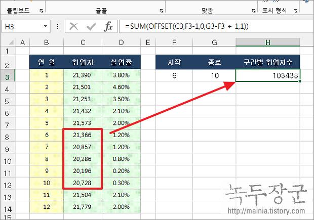 엑셀 Excel OFFSET 함수를 사용해서 특정 구간, 영역 값 구하는 방법