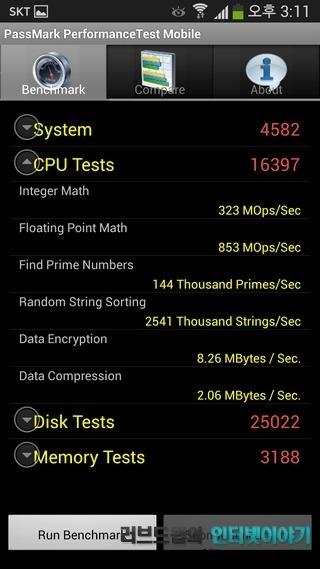 갤럭시S4 성능 벤치마크 점수 Passmark