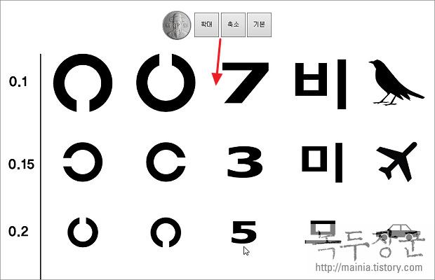 자신의 시력을 인터넷 시력검사표로 확인하는 방법