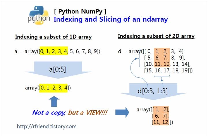 R, Python 분석과 프로그래밍의 친구 (by R Friend) :: [Python NumPy