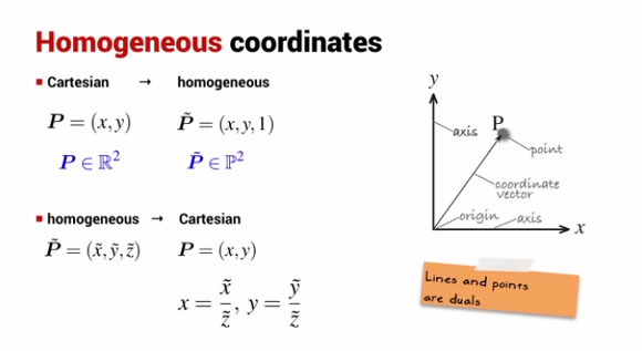 된사람 되기 :: What is homogeneous transform?