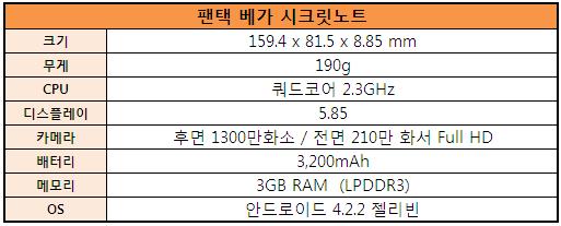 팬택 베가 시크릿 노트 사양표