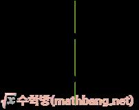 두 원의 교점을 지나는 직선의 방정식