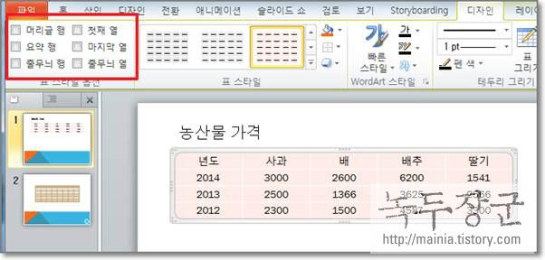 파워포인트(PowerPoint) 표 만들기와 크기조절, 행열 추가하는 방법