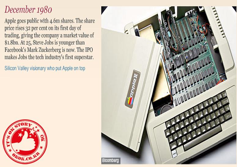 스티븐 잡스. Steve Jobs
