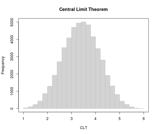 plot of chunk unnamed-chunk-2