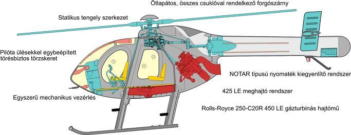 종류 만큼이나 다양한 특이한 방식의 헬리콥터는 뭐가 있을까21
