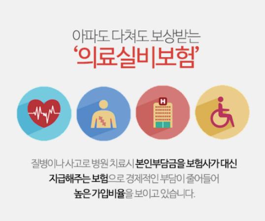 의료실비보험 가입 시 주의사항