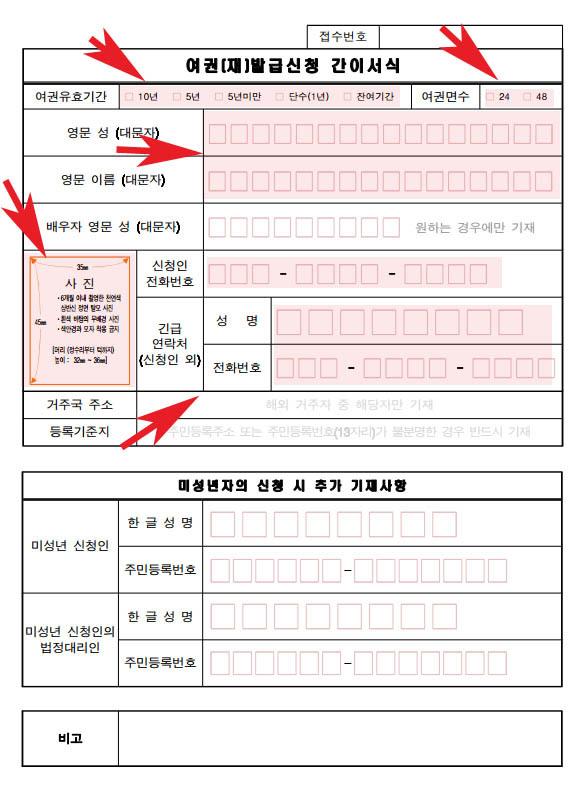 여권발급신청서 양식 다운 및 작성요령 알아보기