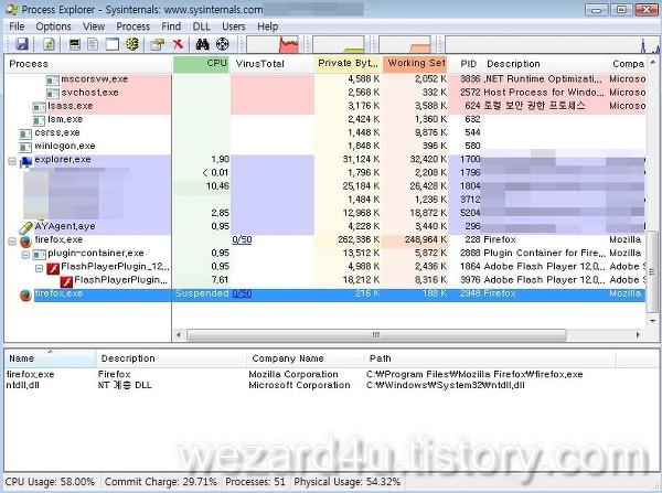 Process Explorer Virus Total(바이러스토탈)기능을 통한 검사결과 1