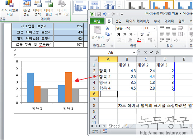 112회 ITQ 워드 기출문제 풀이 – 기능 평가Ⅰ, 차트 작성하기, 4부
