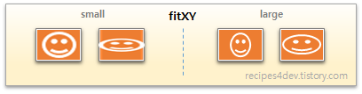 scaleType fitXY