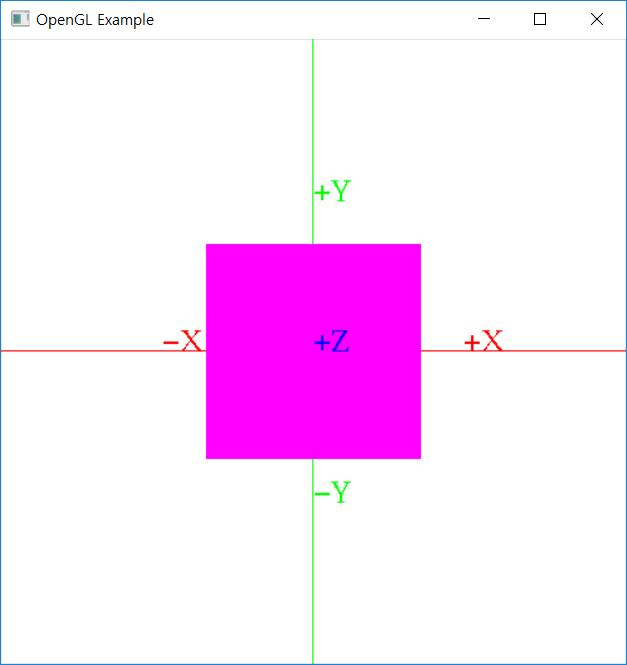 OpenGL 강좌 - 키보드로 3D 큐브(Cube) 움직이기 :: 멈춤보단 천천히라도