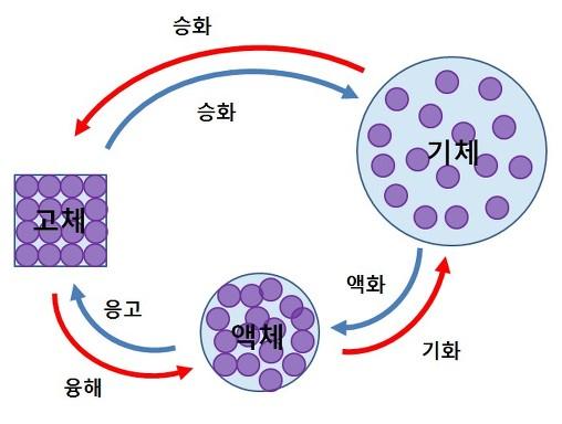 삼성물산건설부문_임직원칼럼_03