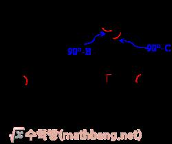 예각삼각형의 높이 - 한 변의 길이와 양 끝각의 크기를 알 때 2