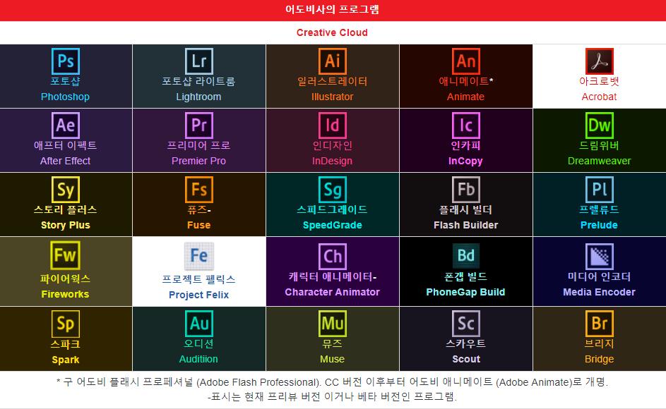 소프트웨어 의 종류