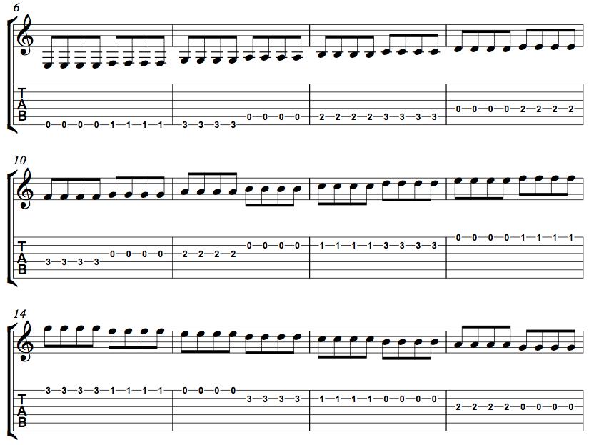 기타 배우기,멜로디,다장조 음계,C Major Scale,1블럭,1포지션