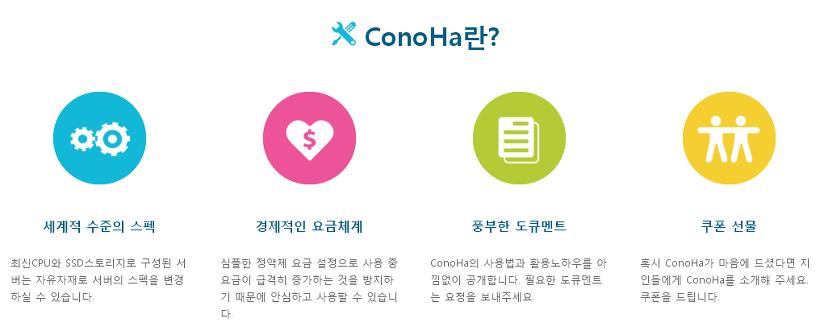 ConoHa Features