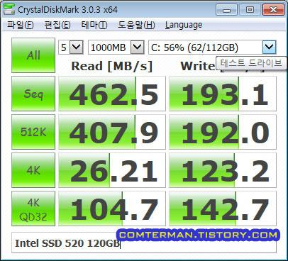 Crystal DiskMark Intel 520 SSD