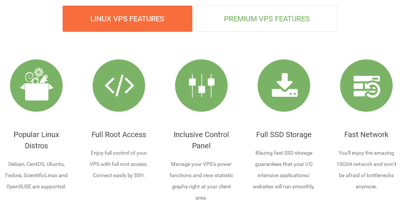 VPSDime LINUX VPS FEATURES