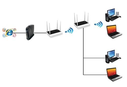 무선 공유기 2대 연결 IPTIME 무선 멀티브릿지 방법