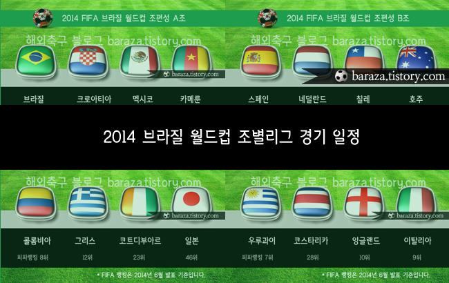 2014 브라질 월드컵 경기일정 및 FIFA 브라질 월드컵 조별 순위 브라질 월드컵 조별리그 경기결과
