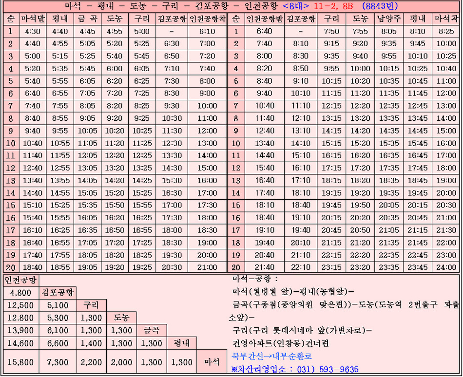 공항 리무진 버스 시간표: 남양주(마석/평내/도농), 구리.