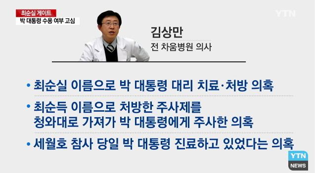 김상만, 전 차움병원 의사