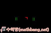 아폴로니오스의 원 4 (m = n)