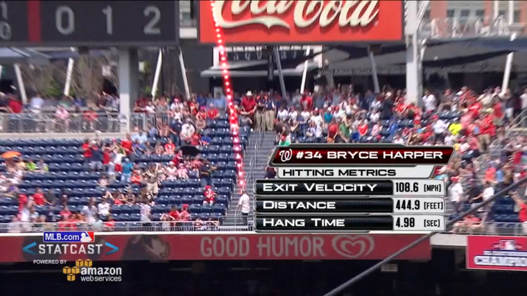 MLB 스탯캐스트 STATCAST 야구 용어, HITTING 타구
