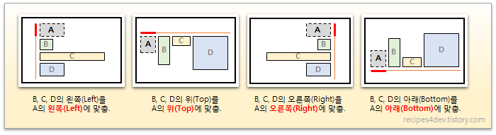 RelativeLayout 맞춤 정렬(Alignment)