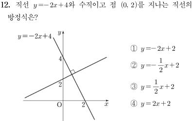2014년도 제1회 고등학교 졸업학력 검정고시 수학 문제 12번