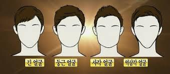 퍼플데이 :: 얼굴형에 따른 남자 머리스타일 추천