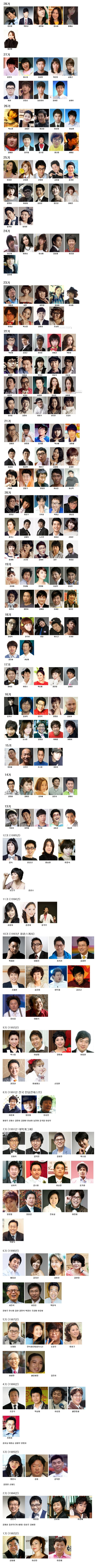 KBS 개그맨 공채 기수