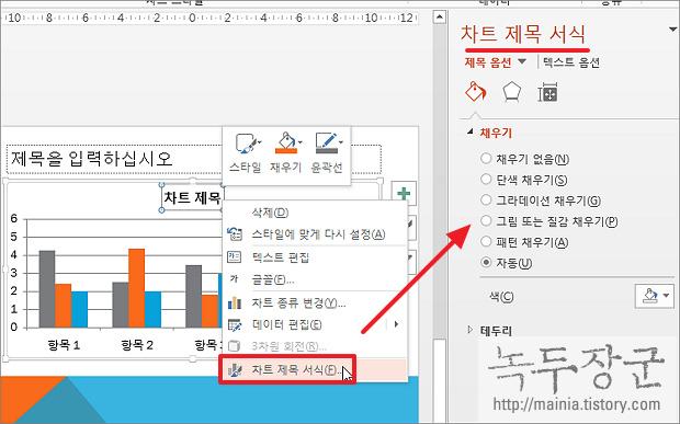 파워포인트 PPT 차트 제목, 축 제목 같은 레이블 추가 변경하는 방법