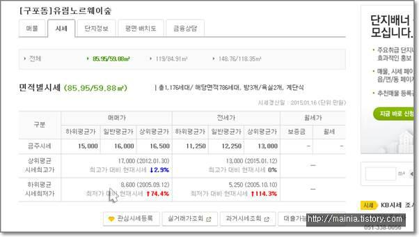 [인터넷] 아파트 시세정보를 알여주는 국민은행 부동산 사이트
