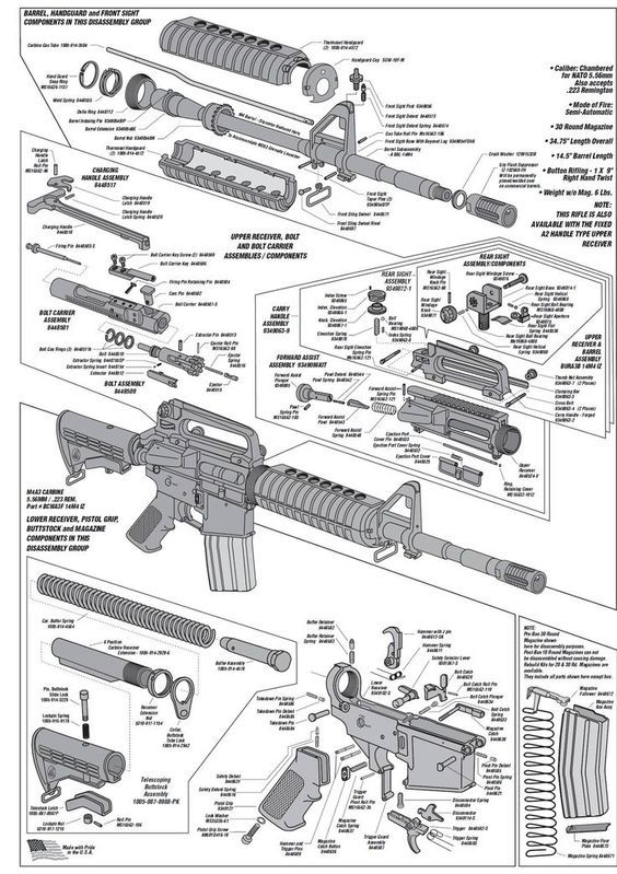 ar 15 P90 Gun Specs ar15
