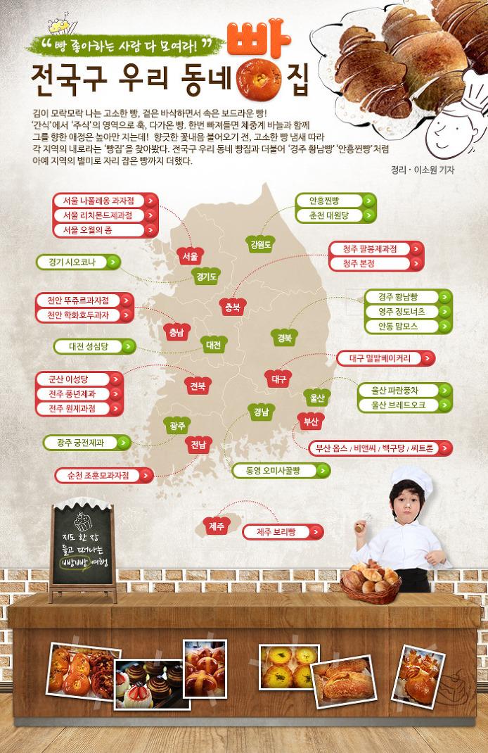 전국 빵집맛집 지도... 우리나라 오래된 동네빵집 제과점 목록...