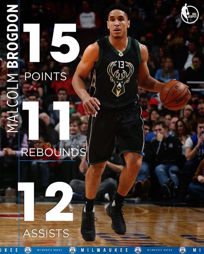 Malcolm Brogdom first triple-doubles 2016-12-31