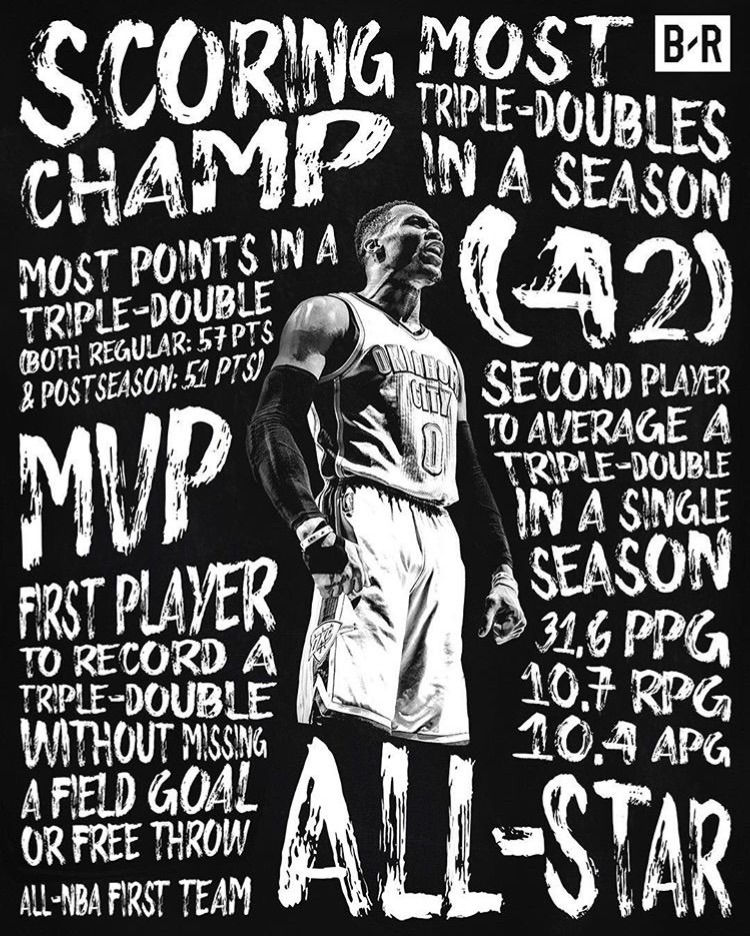 nba 16-17 records of Russell Westbrook, MVP