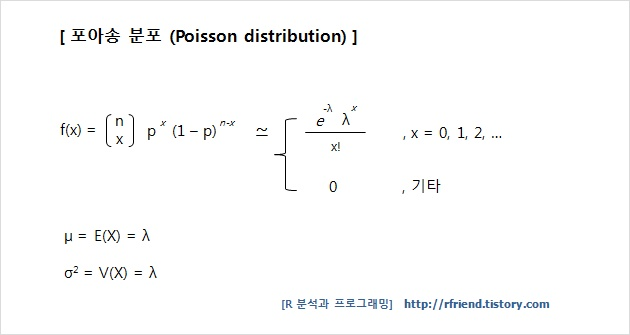 how to solve for lambda in poisson distribution