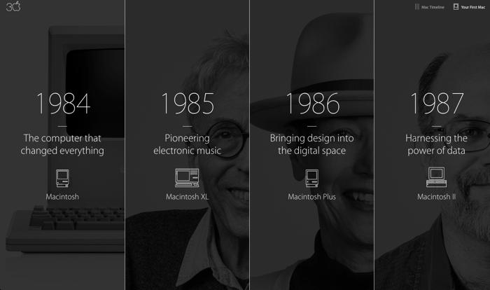 맥(Mac)의 30주년 기념, Macintosh에서 Mac Pro까지
