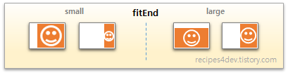 scaleType fitEnd