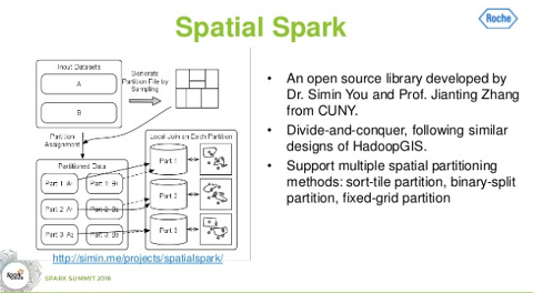 Jen Aman] Spatial Analysis On Histological Images Using Spark