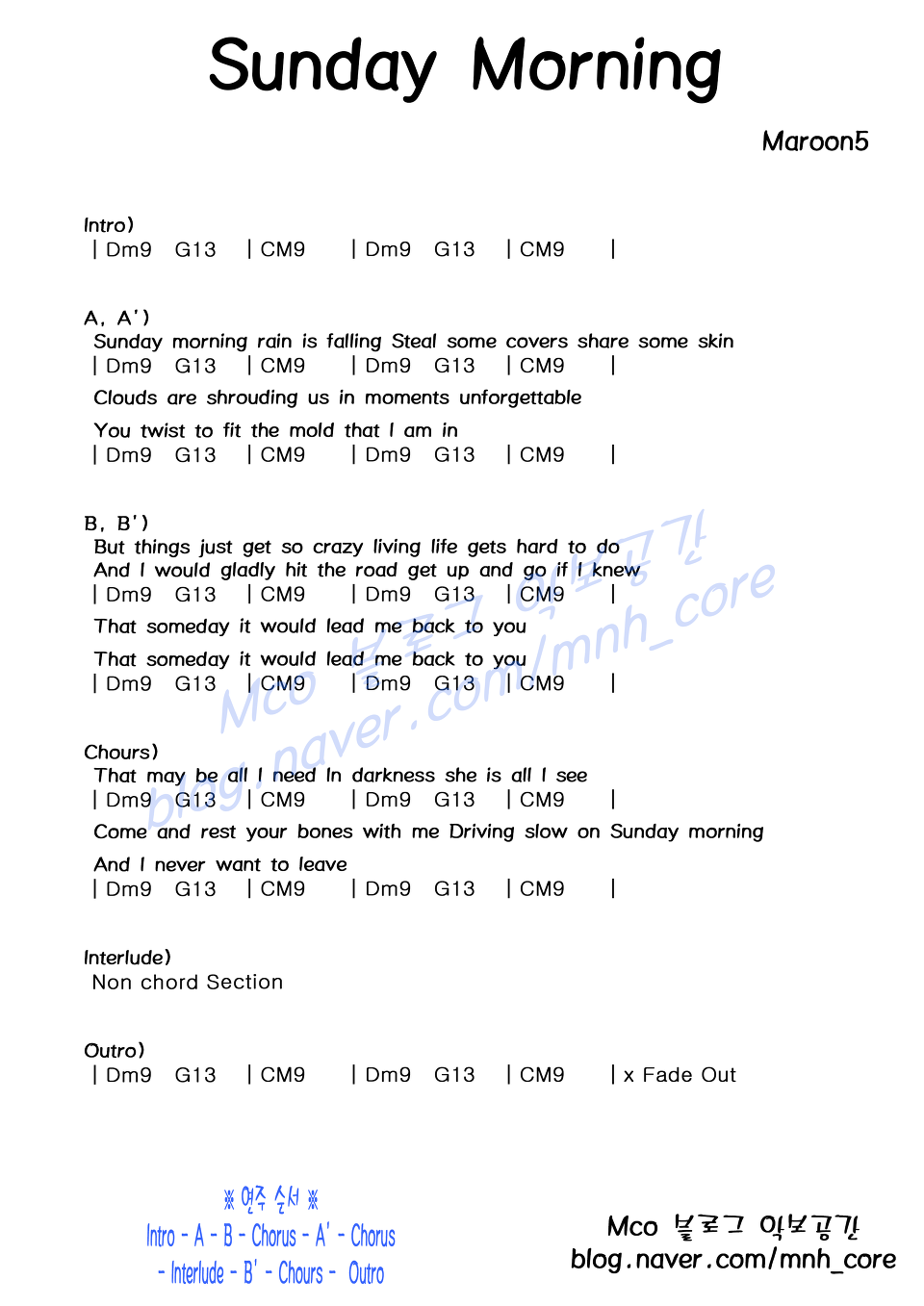 Sunday Morning Guitar Chords Image Collections Basic Guitar Chords